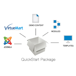 Virtuemart Templates QuickStart Installation